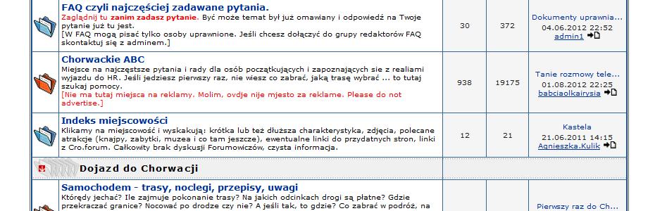 Forum Cro.pl