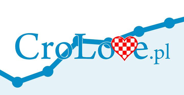 analytics-fbAPodsumowanie 2015 roku na CroLove