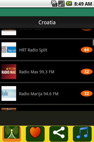 Radio Chorwacja