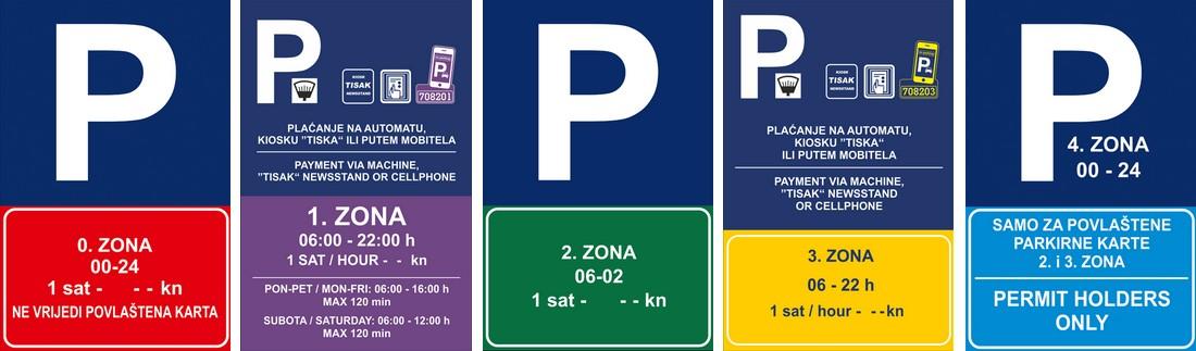 Parkingi w Dubrowniku - Strefy parkowania