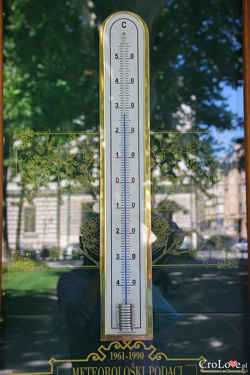 Stacja meteorologiczna w parku Zrinjevac