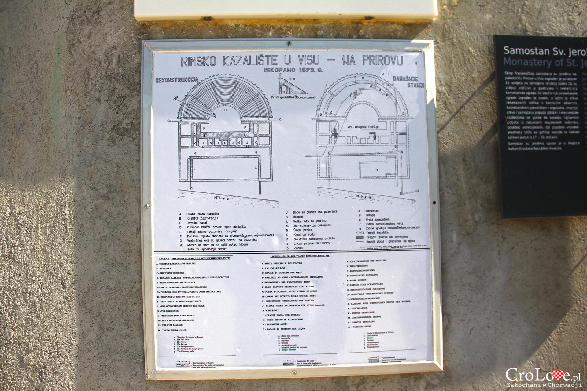 Plan amfiteatru - Klasztor Franciszkanów na półwyspie Prirovo