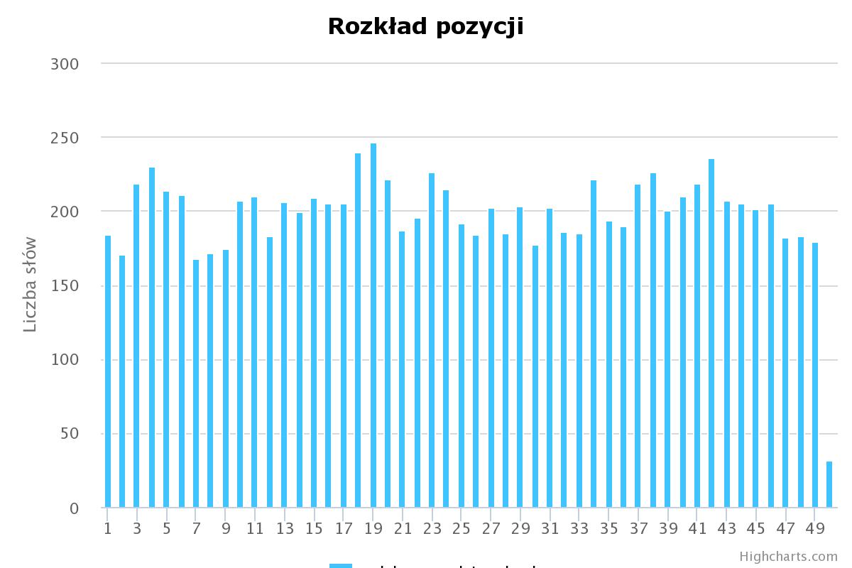 polskapogodzinach.pl